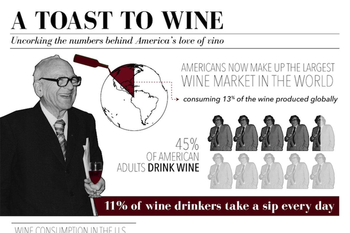 WINEormous wine-infographic